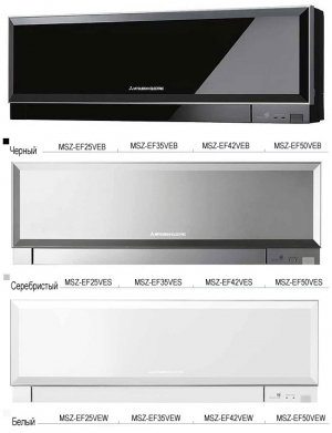 Mitsubishi Electric MSZ-EF25VE серия Дизайн инвертор